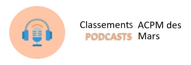 Transparence des médias : l'OJD fiabilise son classement des podcasts Bouton%20Link%20Mars